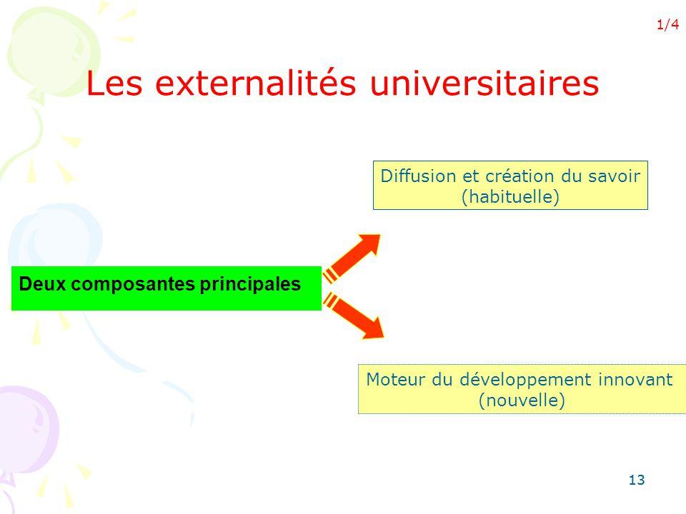 13 Les externalités universitaires Deux composantes principales Diffusion et création du savoir (habituelle) Moteur du développement innovant (nouvell