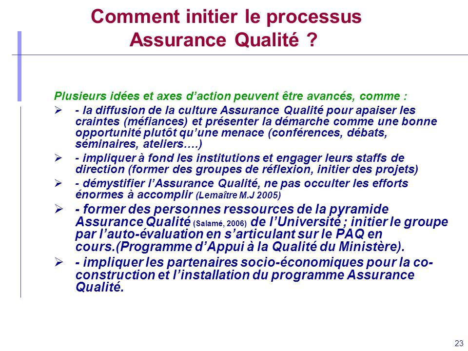 23 Comment initier le processus Assurance Qualité ? Plusieurs idées et axes daction peuvent être avancés, comme : - la diffusion de la culture Assuran