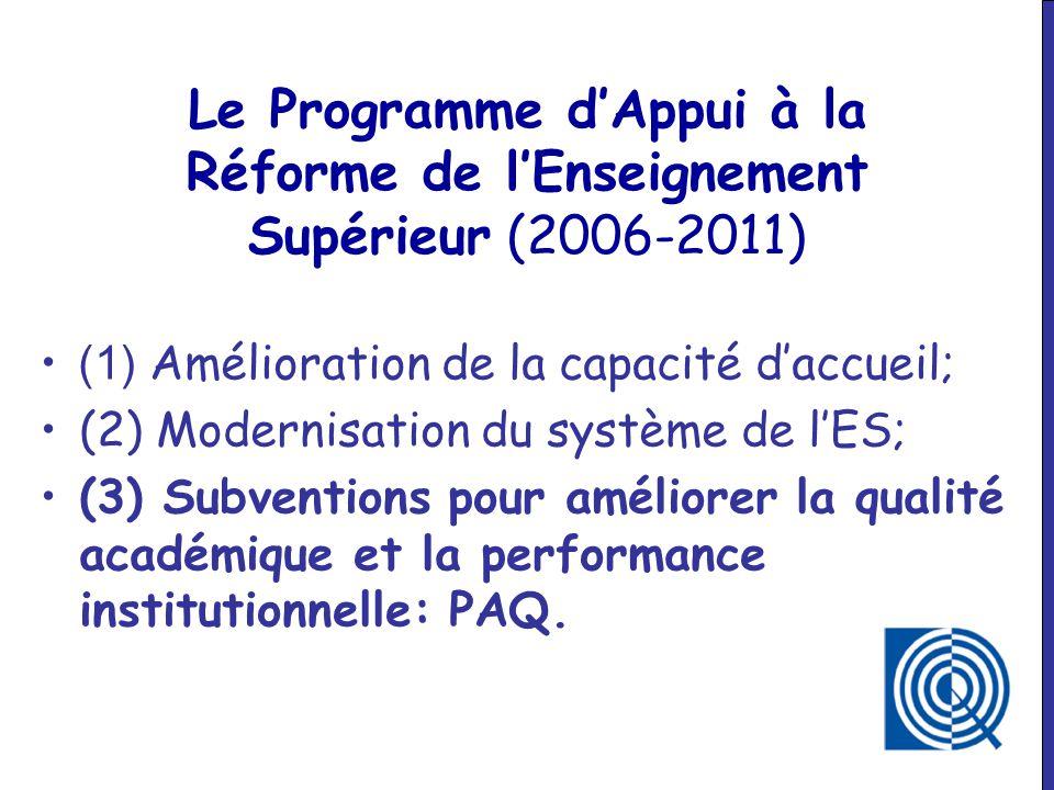 25 (1)Amélioration de la capacité daccueil; (2) Modernisation du système de lES; (3) Subventions pour améliorer la qualité académique et la performanc