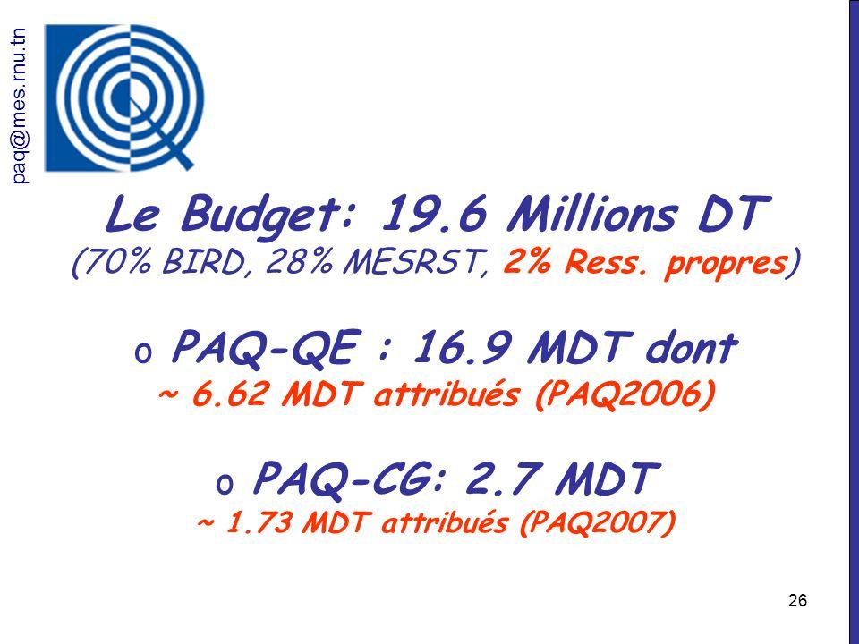 26 Le Budget: 19.6 Millions DT (70% BIRD, 28% MESRST, 2% Ress. propres) o PAQ-QE : 16.9 MDT dont ~ 6.62 MDT attribués (PAQ2006) o PAQ-CG: 2.7 MDT ~ 1.