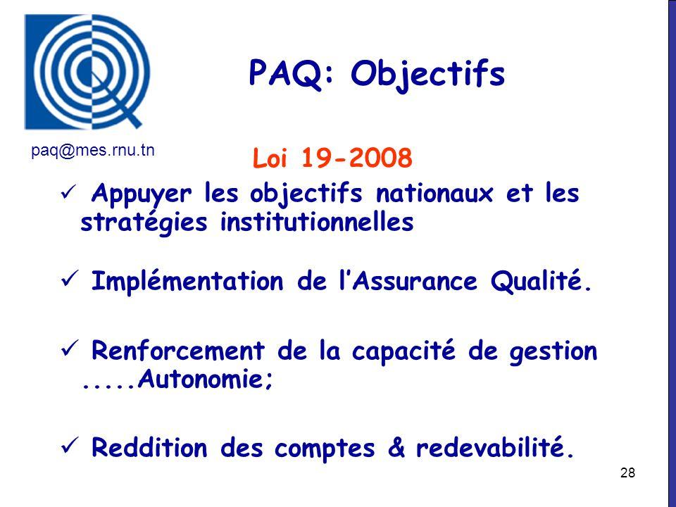 28 Loi 19-2008 Appuyer les objectifs nationaux et les stratégies institutionnelles Implémentation de lAssurance Qualité. Renforcement de la capacité d