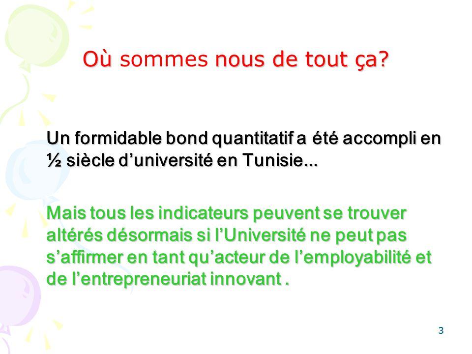 33 Où nous de tout ç a? Où sommes nous de tout ç a? Un formidable bond quantitatif a été accompli en ½ siècle duniversité en Tunisie... Mais tous les