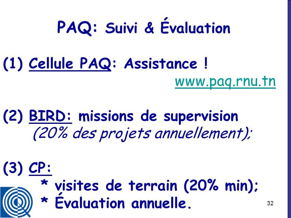 32 PAQ: Suivi & Évaluation (1) Cellule PAQ: Assistance ! www.paq.rnu.tn (2) BIRD: missions de supervision (20% des projets annuellement); (3) CP: * vi