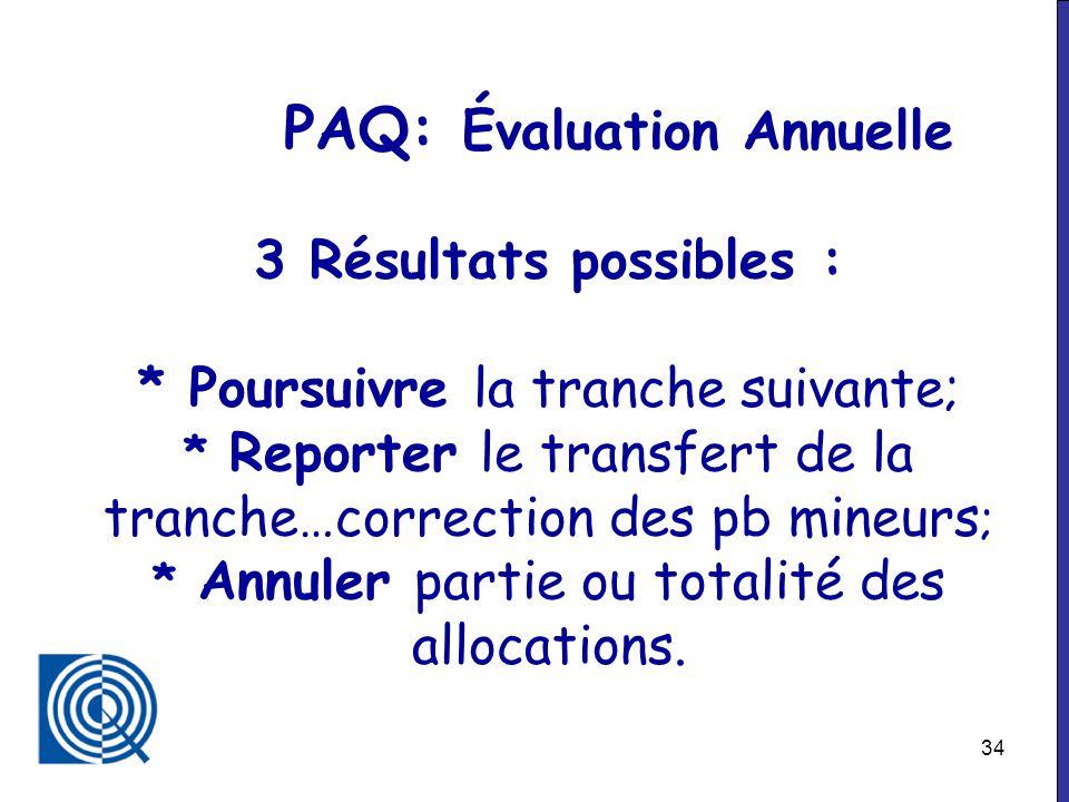 34 PAQ: Évaluation Annuelle 3 Résultats possibles : * Poursuivre la tranche suivante; * Reporter le transfert de la tranche…correction des pb mineurs