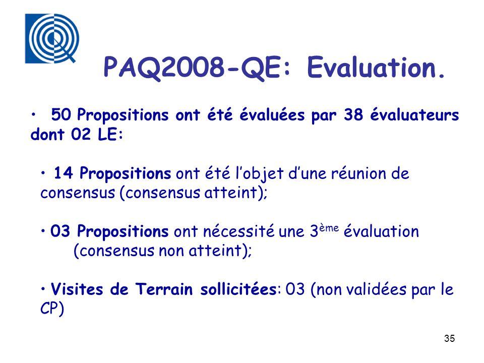 35 50 Propositions ont été évaluées par 38 évaluateurs dont 02 LE: 14 Propositions ont été lobjet dune réunion de consensus (consensus atteint); 03 Pr