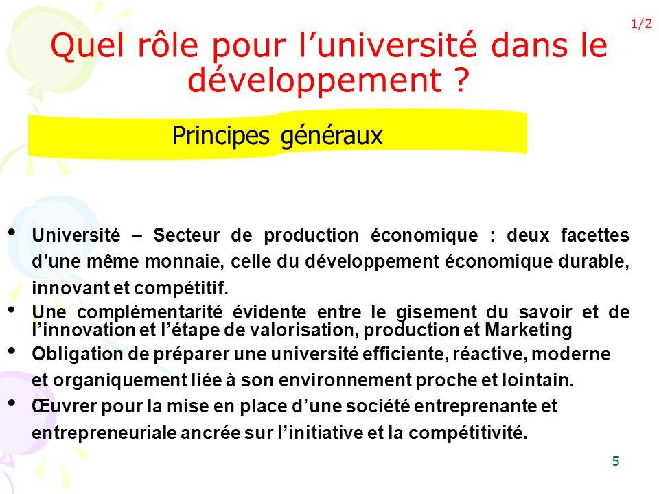 55 Quel rôle pour luniversité dans le développement ? Université – Secteur de production économique : deux facettes dune même monnaie, celle du dévelo
