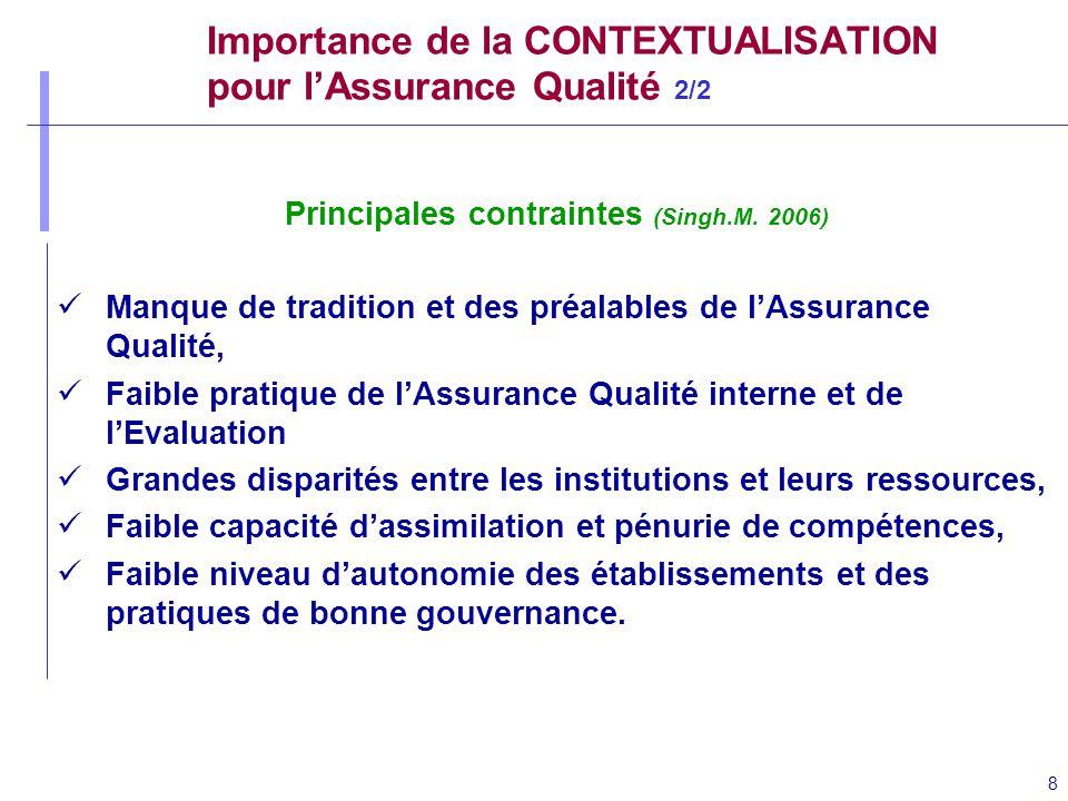 8 Importance de la CONTEXTUALISATION pour lAssurance Qualité 2/2 Principales contraintes (Singh.M. 2006) Manque de tradition et des préalables de lAss