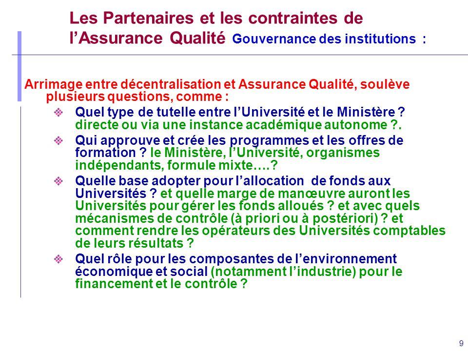 9 Les Partenaires et les contraintes de lAssurance Qualité Gouvernance des institutions : Arrimage entre décentralisation et Assurance Qualité, soulèv