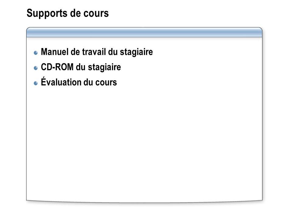 Supports de cours Manuel de travail du stagiaire CD-ROM du stagiaire Évaluation du cours