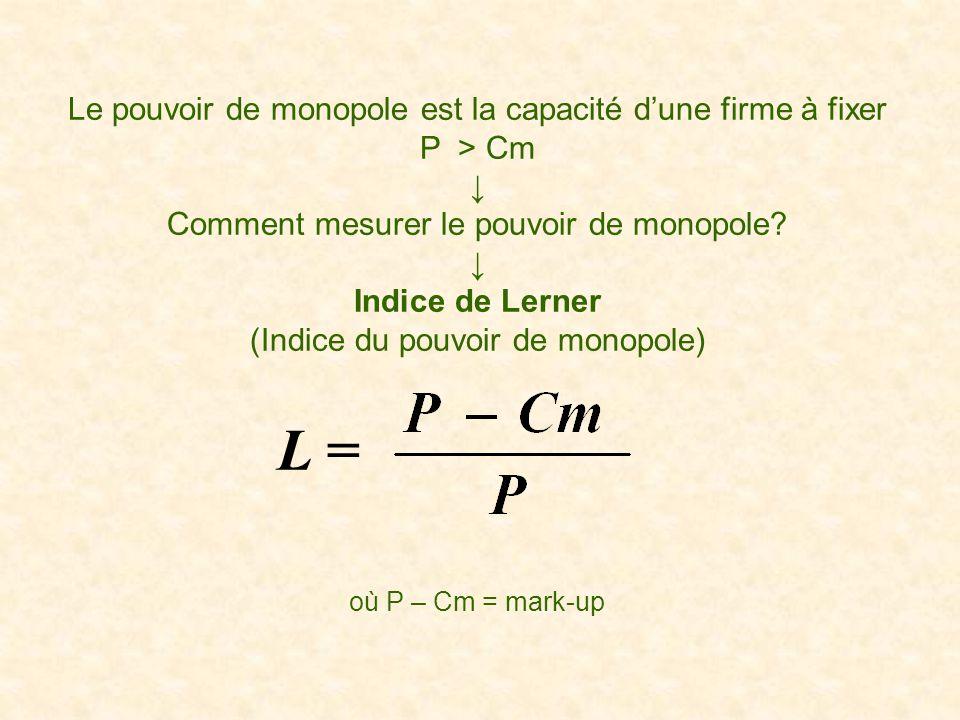 Le pouvoir de monopole est la capacité dune firme à fixer P > Cm Comment mesurer le pouvoir de monopole? Indice de Lerner (Indice du pouvoir de monopo