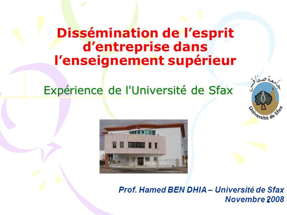 1 Diss é mination de l esprit d entreprise dans l enseignement sup é rieur Exp é rience de l'Universit é de Sfax Prof. Hamed BEN DHIA – Université de