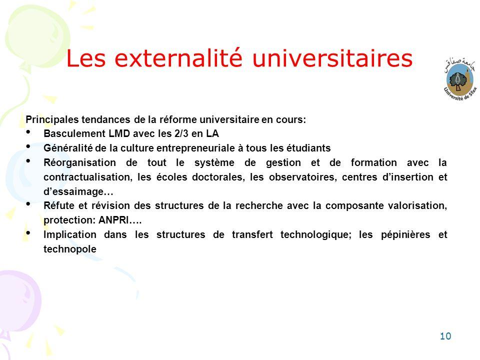 10 Les externalité universitaires Principales tendances de la réforme universitaire en cours: Basculement LMD avec les 2/3 en LA Généralité de la cult