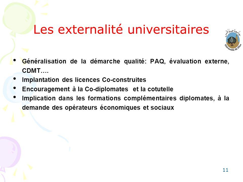 11 Les externalité universitaires Généralisation de la démarche qualité: PAQ, évaluation externe, CDMT…. Implantation des licences Co-construites Enco