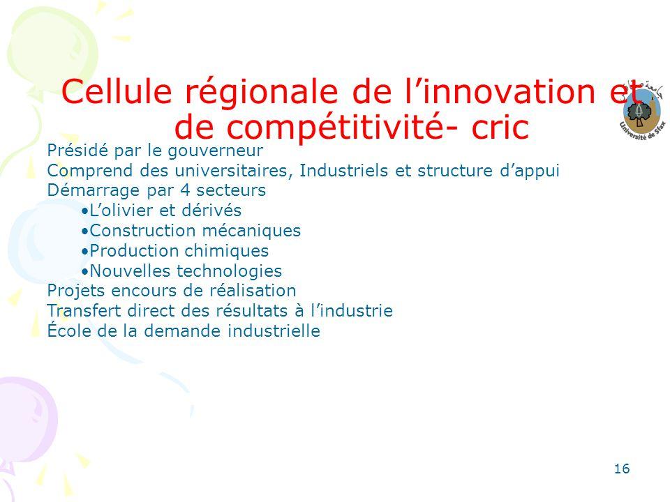 16 Cellule régionale de linnovation et de compétitivité- cric Présidé par le gouverneur Comprend des universitaires, Industriels et structure dappui D