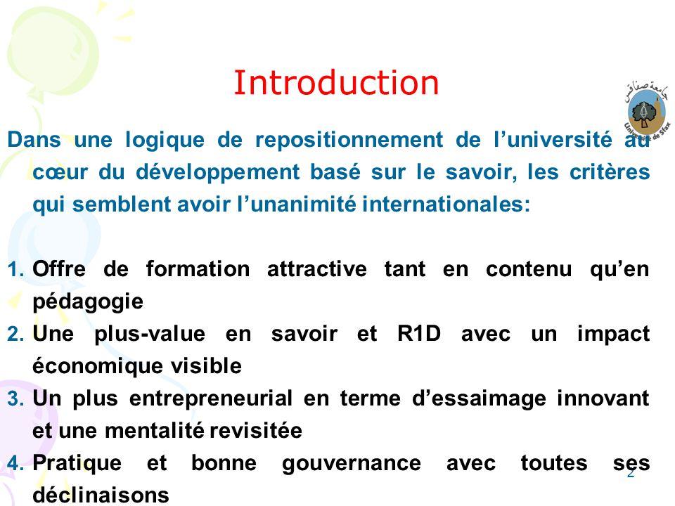 2 Introduction Dans une logique de repositionnement de luniversité au cœur du développement basé sur le savoir, les critères qui semblent avoir lunani