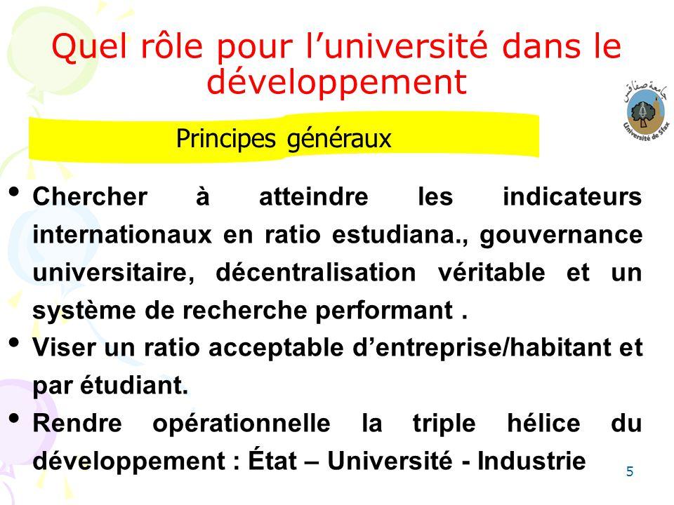 5 Quel rôle pour luniversité dans le développement Chercher à atteindre les indicateurs internationaux en ratio estudiana., gouvernance universitaire,