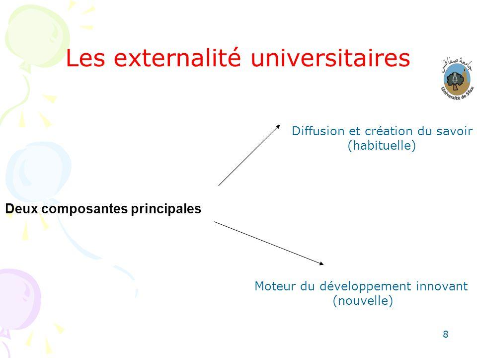 8 Les externalité universitaires Deux composantes principales Diffusion et création du savoir (habituelle) Moteur du développement innovant (nouvelle)