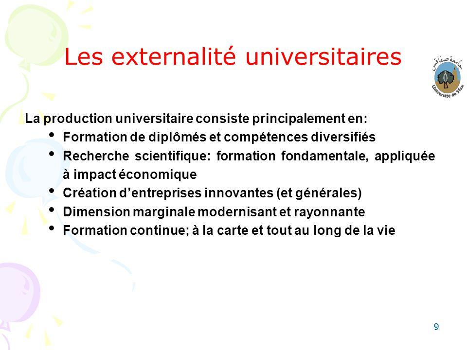 9 Les externalité universitaires La production universitaire consiste principalement en: Formation de diplômés et compétences diversifiés Recherche sc