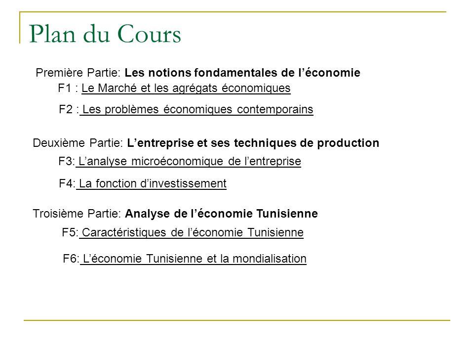 Plan du Cours [1] [1] INS : Institut Nationale des statistiques (http://www.ins.nat.tn)http://www.ins.nat.tn Première Partie: Les notions fondamentale