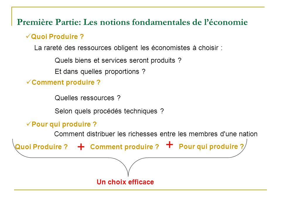 Première Partie: Les notions fondamentales de léconomie Quoi Produire ? La rareté des ressources obligent les économistes à choisir : Quels biens et s