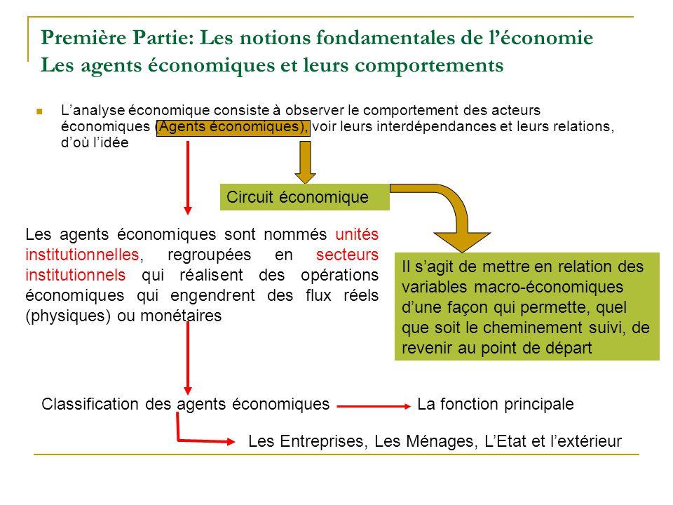 Première Partie: Les notions fondamentales de léconomie Les agents économiques et leurs comportements Lanalyse économique consiste à observer le compo