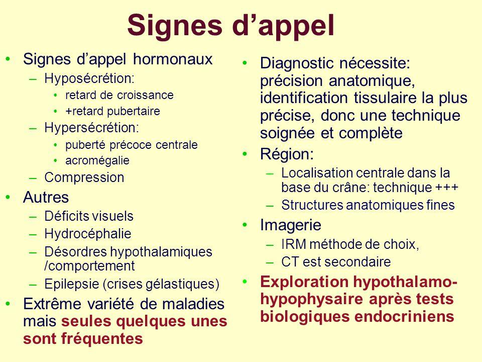 Signes dappel hormonaux –Hyposécrétion: retard de croissance +retard pubertaire –Hypersécrétion: puberté précoce centrale acromégalie –Compression Aut