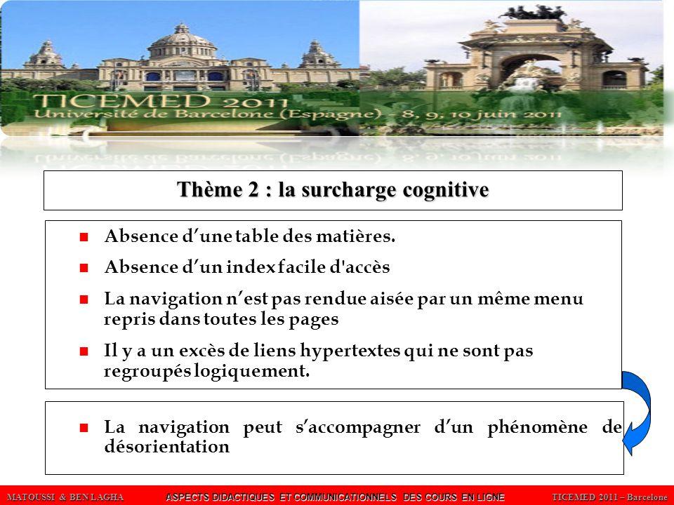 MATOUSSI & BEN LAGHA ASPECTS DIDACTIQUES ET COMMUNICATIONNELS DES COURS EN LIGNE TICEMED 2011 – Barcelone Thème 2 : la surcharge cognitive Absence dune table des matières.