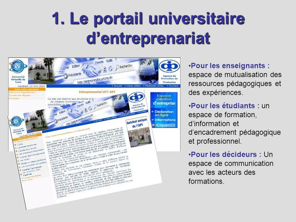 1. Le portail universitaire dentreprenariat Pour les enseignants : espace de mutualisation des ressources pédagogiques et des expériences. Pour les ét