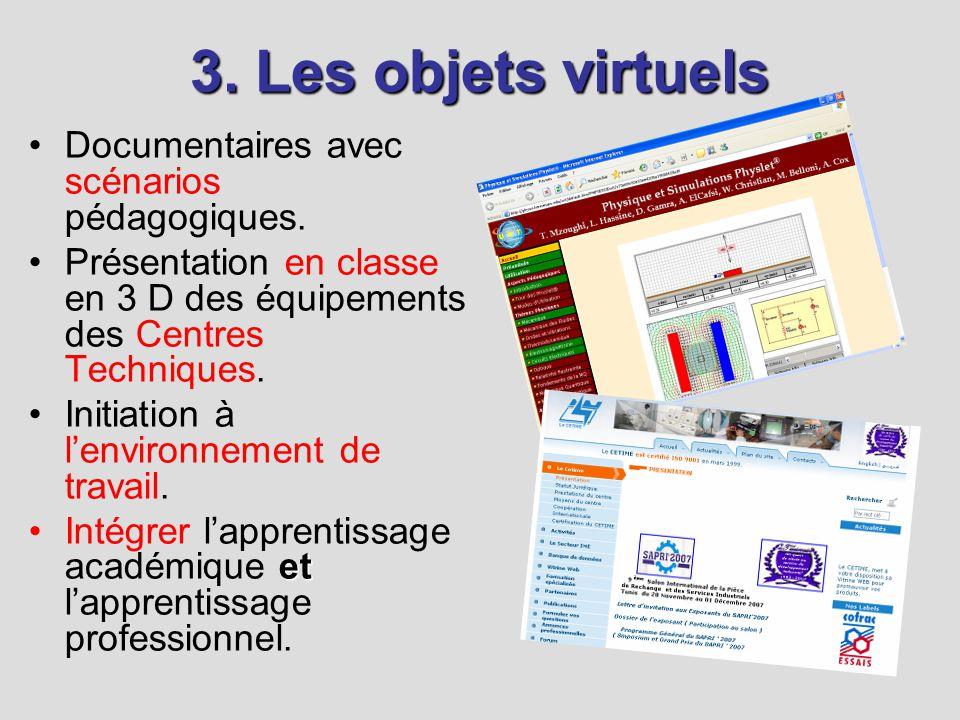 3. Les objets virtuels Documentaires avec scénarios pédagogiques.