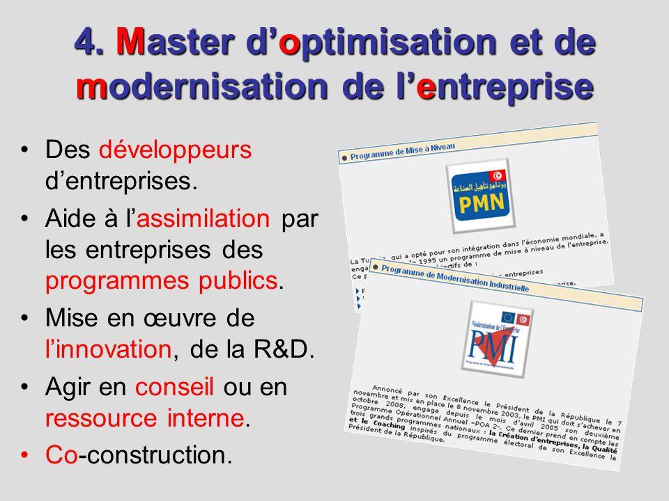 4. Master doptimisation et de modernisation de lentreprise Des développeurs dentreprises.