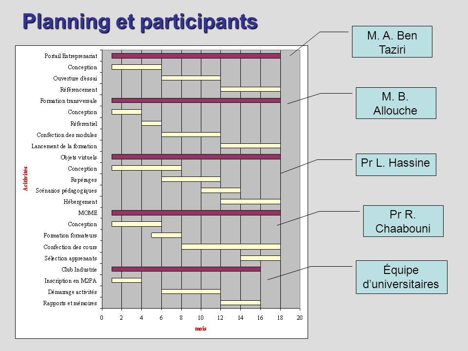 Planning et participants M. A. Ben Taziri M. B.