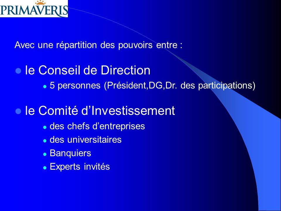 Avec une répartition des pouvoirs entre : le Conseil de Direction 5 personnes (Président,DG,Dr.