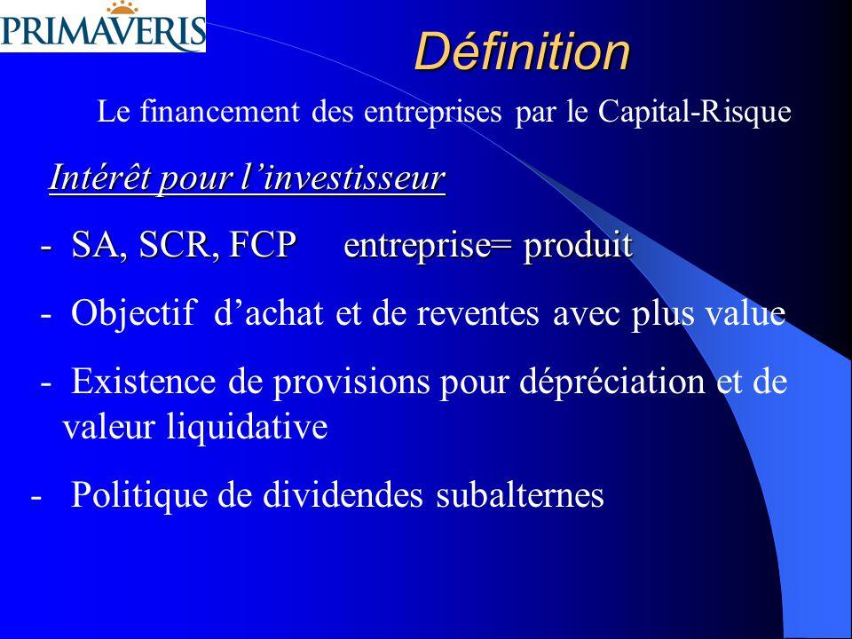 SWOT Investisseur Forces - Capacité de financements sans garantie -Capacité dautonomie des modes dintervention et de choix Faiblesses - Fonds sectoriels ou généralistes - Être extérieur à lentreprise - Temps limité Opportunités - Appétence du marché pour de fortes plus-values - Frilosité des banquiers/Industriels Menaces - Retournement dactivités - Liquidité du Marché