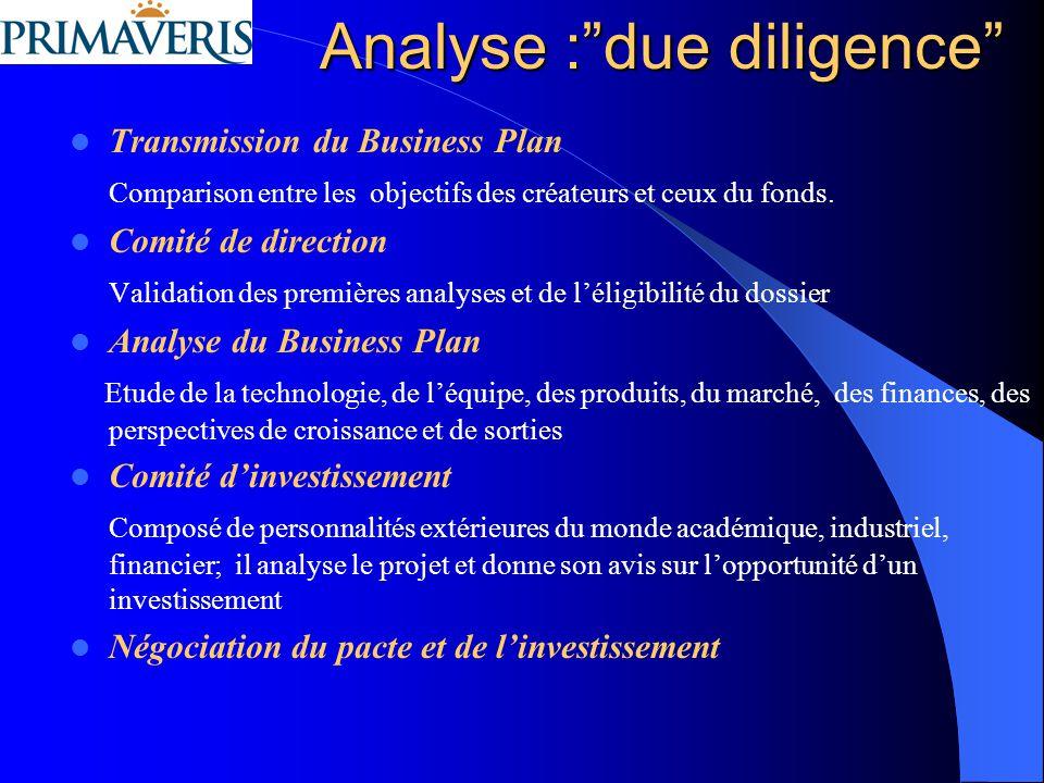 Analyse :due diligence Analyse :due diligence Transmission du Business Plan Comparison entre les objectifs des créateurs et ceux du fonds.