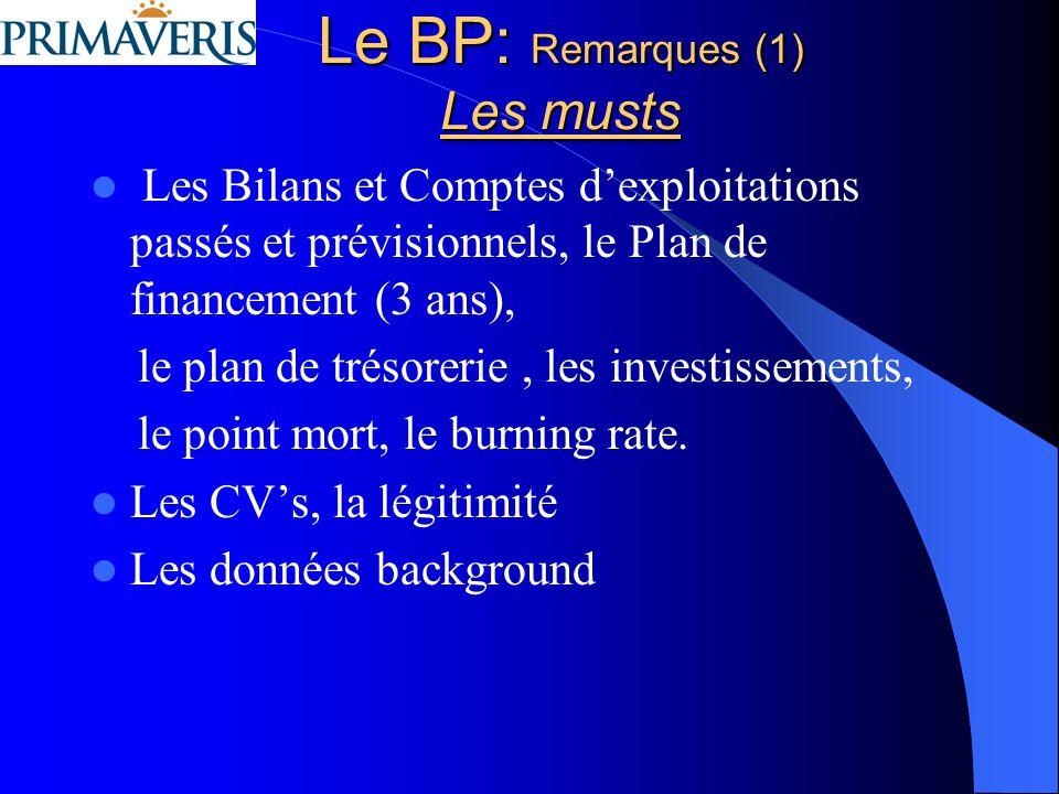 Le BP: Remarques (2 ) Les faiblesses notoires: - la R&D : barrières technologiques, pertinences des brevets, analyse de la valeur - Les délais, capacité dindustrialisation… - Taille et délais de mise sur le marché - Durée des négociations avec les parties: K risque, Banques, Pouvoir public, clients, fournisseurs… - Réactivité de la concurrence - Fluctuation des marchés - Agilité, robustesse des modèles économiques