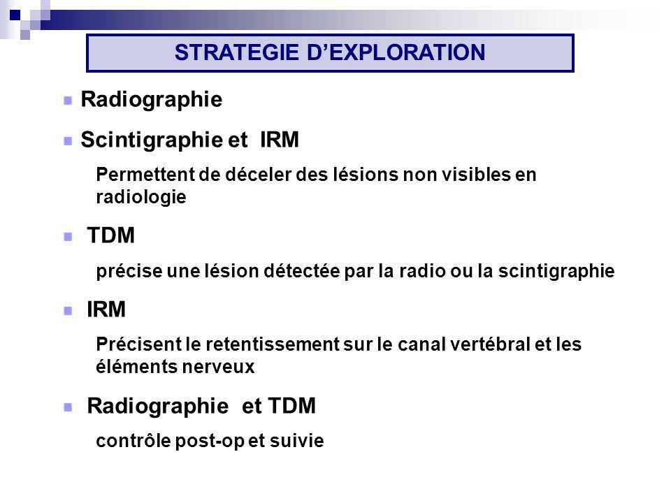 Radiographie Scintigraphie et IRM Permettent de déceler des lésions non visibles en radiologie TDM précise une lésion détectée par la radio ou la scintigraphie IRM Précisent le retentissement sur le canal vertébral et les éléments nerveux Radiographie et TDM contrôle post-op et suivie STRATEGIE DEXPLORATION