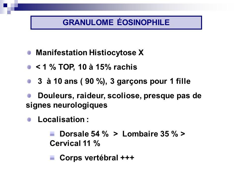 GRANULOME ÉOSINOPHILE Manifestation Histiocytose X < 1 % TOP, 10 à 15% rachis 3 à 10 ans ( 90 %), 3 garçons pour 1 fille Douleurs, raideur, scoliose, presque pas de signes neurologiques Localisation : Dorsale 54 % > Lombaire 35 % > Cervical 11 % Corps vertébral +++