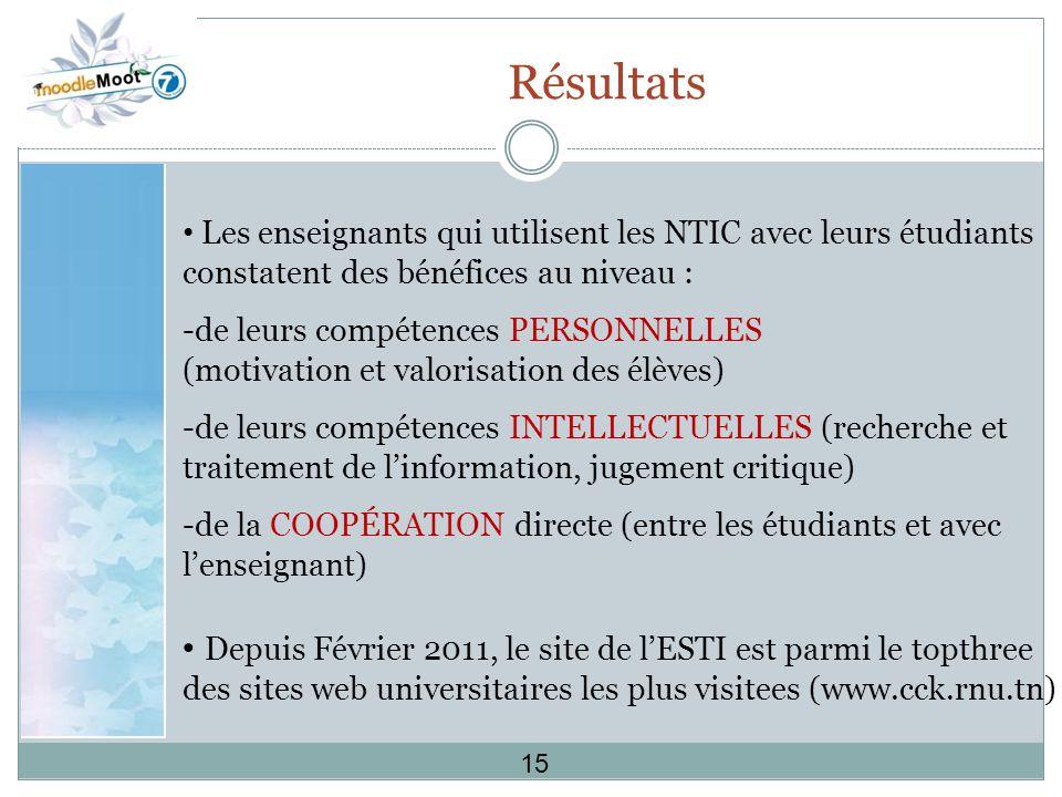Résultats Les enseignants qui utilisent les NTIC avec leurs étudiants constatent des bénéfices au niveau : -de leurs compétences PERSONNELLES (motivation et valorisation des élèves) -de leurs compétences INTELLECTUELLES (recherche et traitement de linformation, jugement critique) -de la COOPÉRATION directe (entre les étudiants et avec lenseignant) Depuis Février 2011, le site de lESTI est parmi le topthree des sites web universitaires les plus visitees (www.cck.rnu.tn) 15