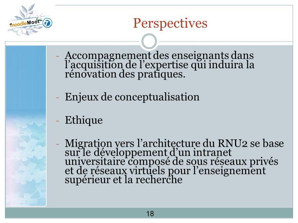 Perspectives - Accompagnement des enseignants dans lacquisition de lexpertise qui induira la rénovation des pratiques.
