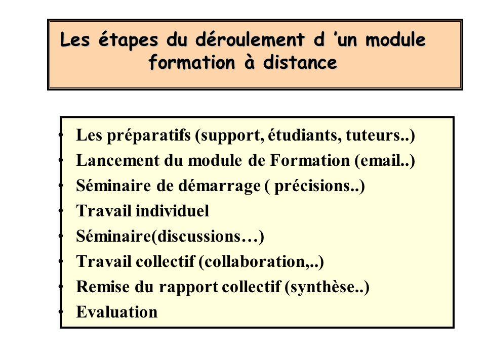 Les étapes d une FAD Présenté par Radhi Mhiri Ressources: Journée NTICE@INSAT.TUNIS Journée NTICE UMH (exposé J.J.Quintin) Ressources du Diplôme UTICE