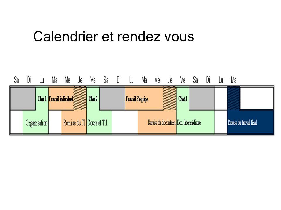 Module 1 Module 4 2 semaines Examen Séminaires 2 semaines Module 2 Module 6 2 semaines Examen Séminaires 2 semaines.... Cycles de formation Organisati