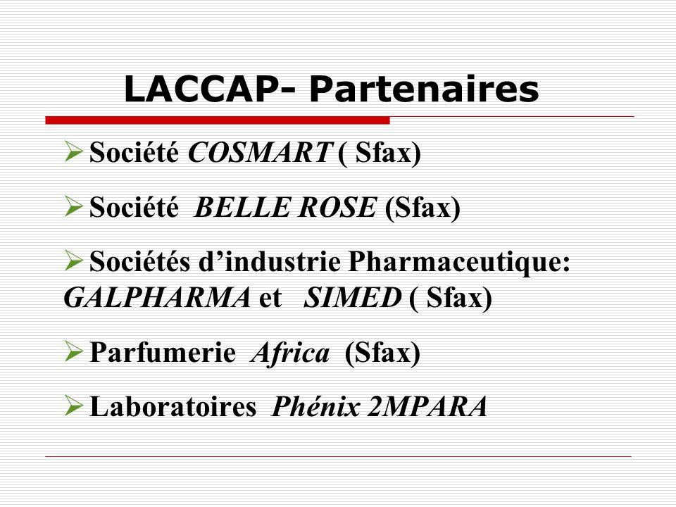 LACCAP- Partenaires Société COSMART ( Sfax) Société BELLE ROSE (Sfax) Sociétés dindustrie Pharmaceutique: GALPHARMA et SIMED ( Sfax) Parfumerie Africa