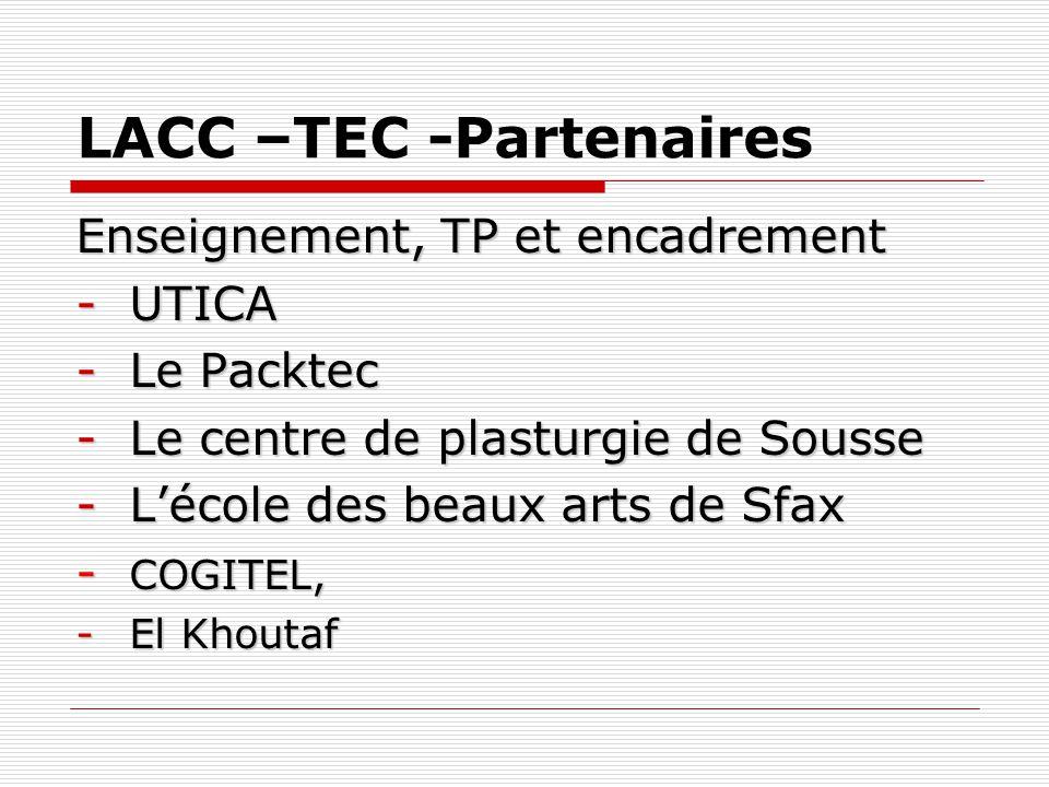 LACC –TEC -Partenaires Enseignement, TP et encadrement -UTICA -Le Packtec -Le centre de plasturgie de Sousse -Lécole des beaux arts de Sfax - COGITEL,