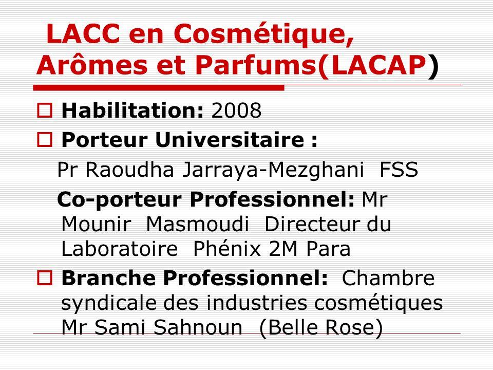 LACC en Cosmétique, Arômes et Parfums(LACAP) Habilitation: 2008 Porteur Universitaire : Pr Raoudha Jarraya-Mezghani FSS Co-porteur Professionnel: Mr M