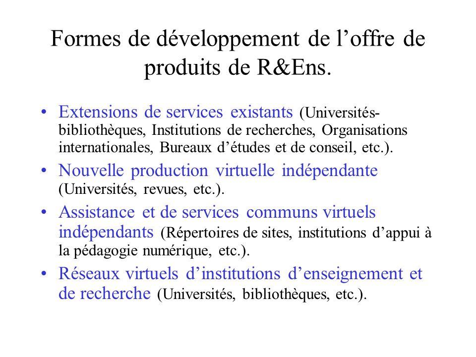 Formes de développement de loffre de produits de R&Ens.