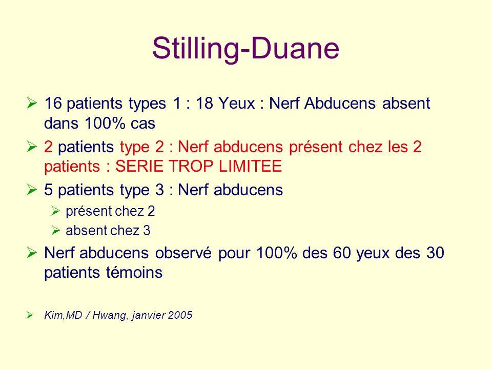 Stilling-Duane 16 patients types 1 : 18 Yeux : Nerf Abducens absent dans 100% cas 2 patients type 2 : Nerf abducens présent chez les 2 patients : SERI
