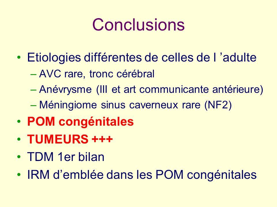 Conclusions Etiologies différentes de celles de l adulte –AVC rare, tronc cérébral –Anévrysme (III et art communicante antérieure) –Méningiome sinus c