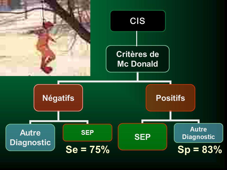 3 critères parmi : 9 ZHST2 ou 1 Gd+ 3 périventriculaires 1 juxta-corticale 1 sous-tentorielle Lésion médullaire : Équivalente à 1 sous-tentorielle Compte pour une lésion Gd+ Si lésion Gd+ médullaire dissémination spatiale Critères de McDonald (2001, révisés en novembre 2005) Imagerie dissémination spatiale new