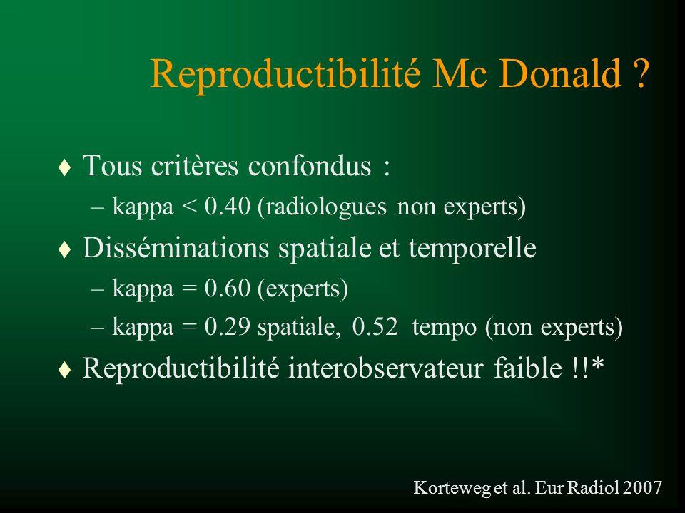 Reproductibilité Mc Donald ? t Tous critères confondus : –kappa < 0.40 (radiologues non experts) t Disséminations spatiale et temporelle –kappa = 0.60