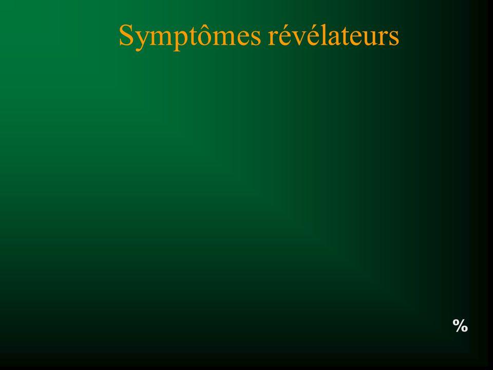 Symptômes révélateurs %